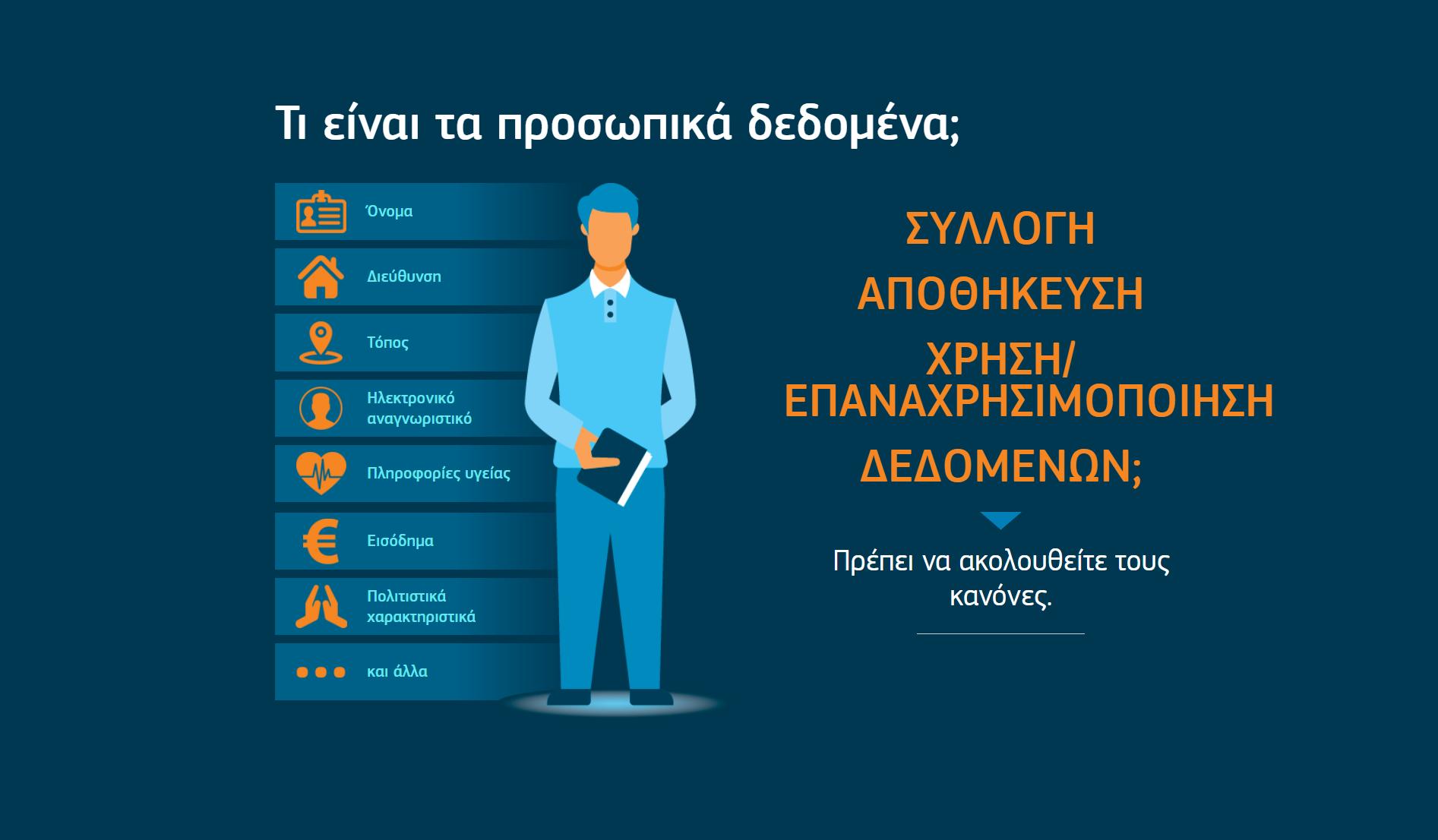 Εφαρμογή Κανονισμού GDPR από την Grafimedia