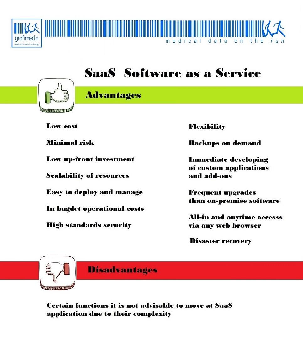 Software as a Service - SaaS by Grafimedia.eu